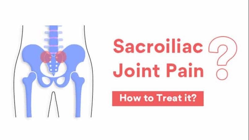 Sacroiliac joint Injection for Back pain   Mangattil Rajesh   Spinesurgeon London 